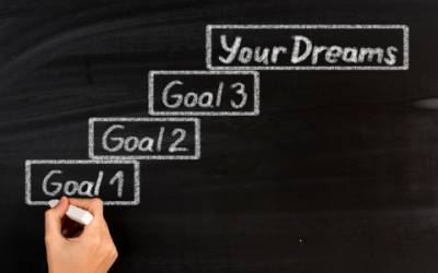 Your 2021 Goal Setting Guide Is Here!